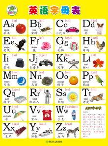 26个英文大写字母谜语 -大写字母表 大写字母怎么读 26个大写字母歌