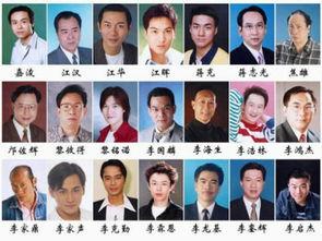 TVB男演员名单1