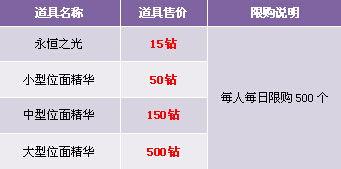 活动三、位面精华礼包   【活动时间】   2015年10月30日0:00-11月1...