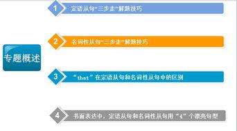 考研英语之:定语从句与同位语从句
