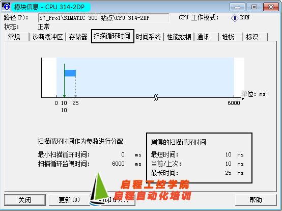 ...400CPU的扫描周期时间