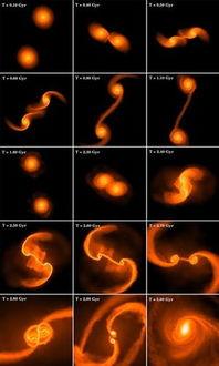 ...大质量黑洞可能起源于宇宙最早期星系碰撞-天文学家称 超级黑洞 源...