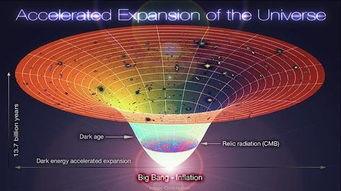 ...们目前所有已知宇宙能量的三倍