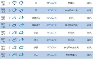 2015高考气象台 漯河天气预报 6月7日 8日