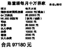 情如果跟随社会规律、宇宙定律,... 开春以来,香港无线多部剧集均收...