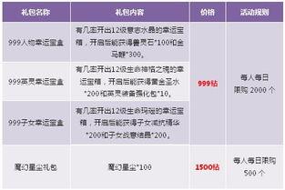钻礼包大福利,位面精华礼包   【活动时间】   2015年8月13日0:00~8...