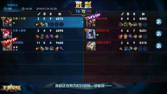 3V3比赛结果