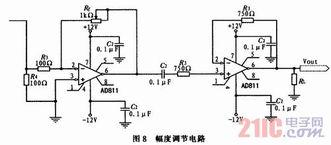 中策DF1521B型脉冲信号发生器说明书