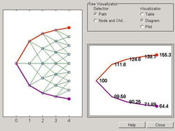 matlab central search results binomial tree -binomial tree