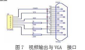 ...A的VGA图象信号发生器设计