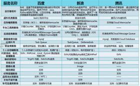 中国移动网上营业厅登录密码忘了怎么办