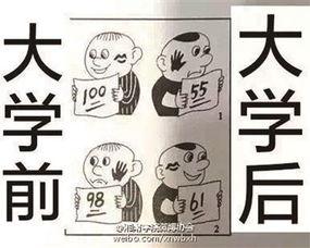 ...成最火表情包 原作者是芜湖漫画家夏高考满分作文全国卷 全国卷作文...