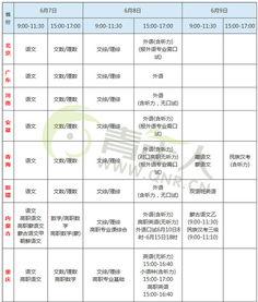 全国2015年高考考试科目及时间安排