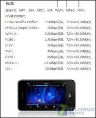 ...M8支持的视频格式以及编码格式-狭路相逢智者胜 10款超iPhone手机...