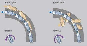 牵引力控制系统-全新锐志商品性相关