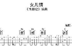 用易谱吉他谱软件制作专业的吉他谱