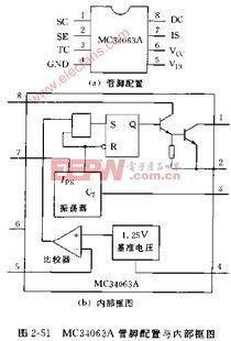 MC34063A构成的开关电源电路