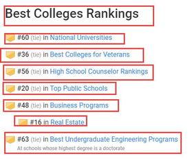 .News美国研究生特殊教育专业排名 - 第12名   2017U.S.News美国研究...