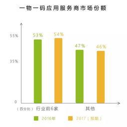 于2011年,2016年于香港证交所成功上市;成立6年来先后获得ISO...