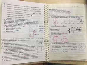 做笔记对高考复习有用吗,复习效果好不好
