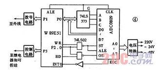 应用于通信设备故障自动报警的电原理框图-基于W78E51单片机的自动...