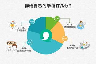 444中国网-最美衢州 向世界展现衢州的最美-移动互联时代 晒幸福 成分...