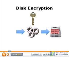 关机状态下破解系统密码的工具(中关村在线配图)-超强工具 关机状...