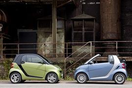 前F1巨星助阵 Smart 2011版首次亮相实拍 -smart 2011款官方壁纸下载