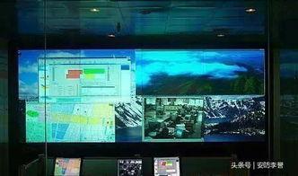 机房监控系统的六大构成元素解析