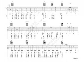 吉他入门指法之大横怎么按 吉他大横按的技巧吉他教程