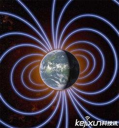 颗红色的星球,MAVEN的探测数据发现火星曾经存在的大气层能够保...