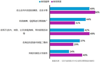 怎么在网上更改中国移动基础套餐