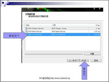 ...金外汇白银交易MT4下载安装指标设置开模拟账户买卖操作K线分析...