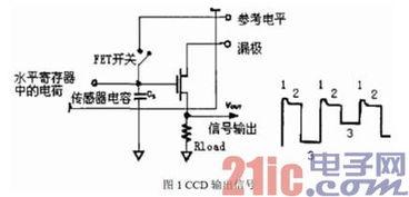 简易信号发生器电路
