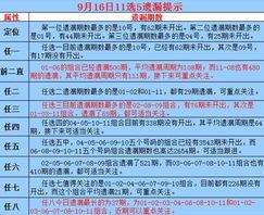 9月16日11选5欲出奖号遗漏提示
