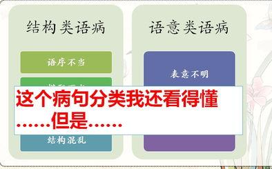 第二讲:   句子成分及划分方法