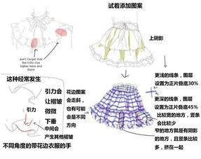 小裙子的花边画法,很实用的一组素材