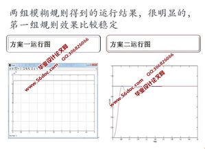基于MATLAB原稳加热炉出口温度模糊控制策略研究 附程序