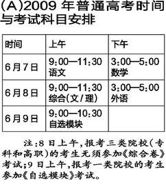 ...2009年普通高考时间与考试科目安排-2009年杭州市高考考试安排时...
