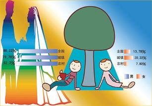 中国妇女的婚姻与家庭