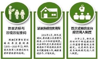 在去年7月清理离退休干部违规住房用车的基础上,今年1月,中国军方...