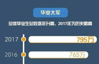 2018最新名企校招集锦丨 腾讯 百度 谷歌等名企秋招已打响 赶紧备战吧