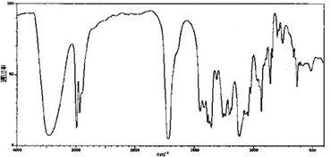 ...乙酰甲醇,3 羟基 2 丁酮 红外光谱图