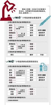 重庆时时彩五星定位胆计划软件