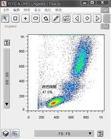 FlowJo分析单标记样品