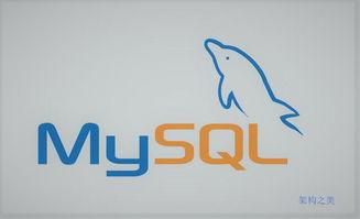 ...一次真实的线上SQL语句优化