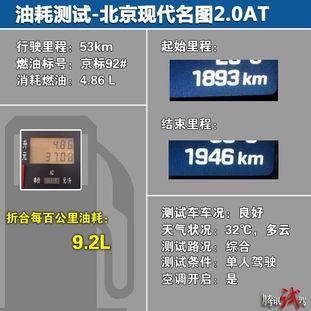 比较帅的qq名字-腾讯评测北京现代名图2.0 错位布局