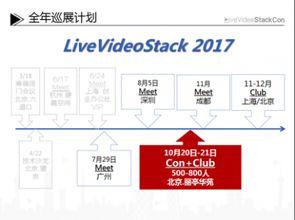 ...O发布视频交友SDK开放战略 LiveVideoStack