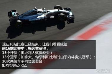亲自驾驶过F1赛车.在日本站比赛... 而在俄罗斯站比赛接触后,两位车...