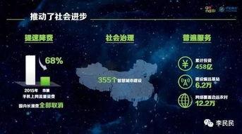 中国移动流量5元30M十年不涨价 No,官方称流量资费已降68